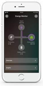 Loxone Smart Home App - Energy Monitor